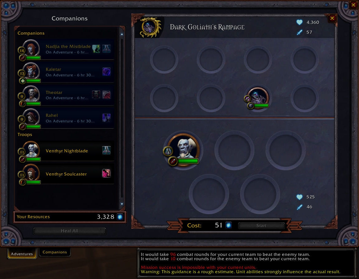 Covenant Mission Success Estimates : Miscellaneous : World of Warcraft  AddOns